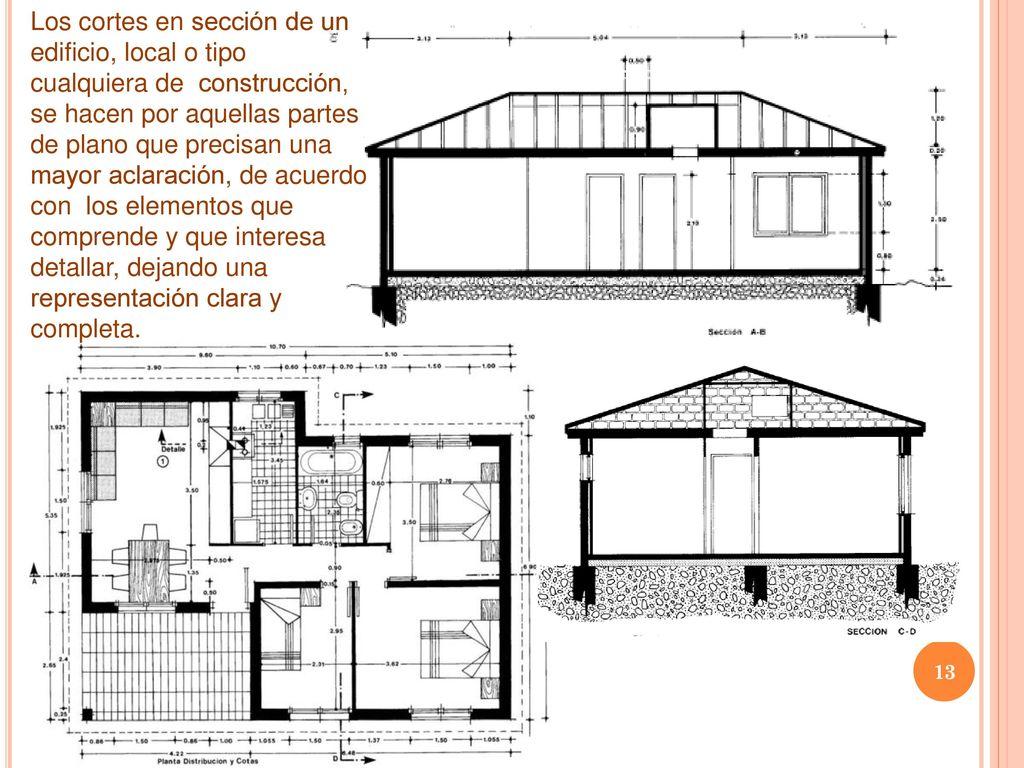 Plano De Un Local Plano De Un Local With Plano De Un Local Ana