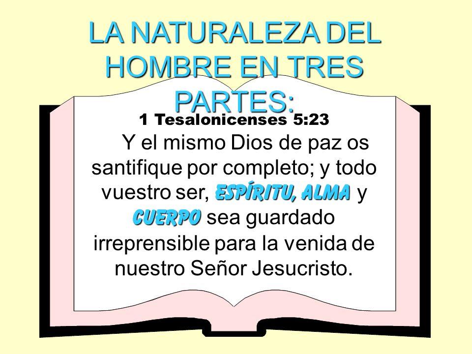 LA NATURALEZA DEL HOMBRE EN TRES PARTES: