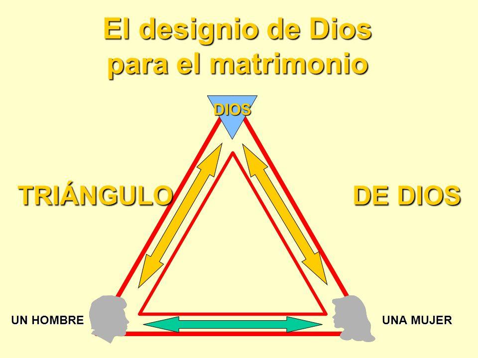 El designio de Dios para el matrimonio