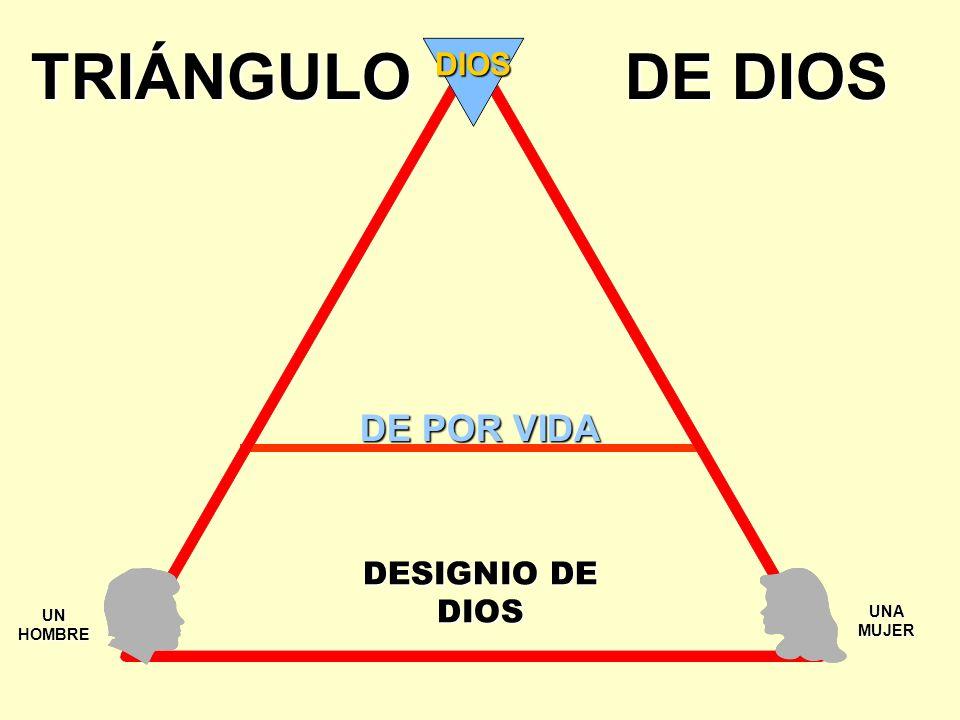 TRIÁNGULO DE DIOS DE POR VIDA DIOS DESIGNIO DE DIOS UNA MUJER