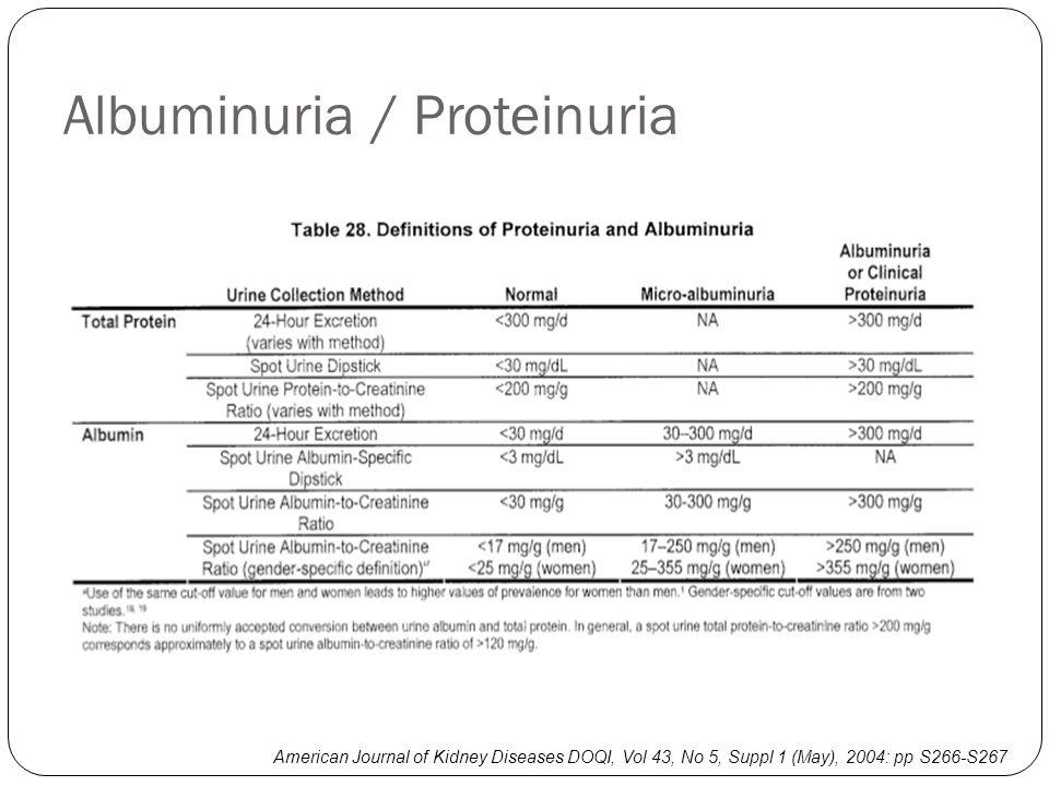Albuminuria / Proteinuria
