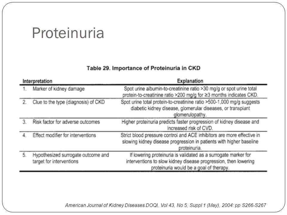 Proteinuria American Journal of Kidney Diseases DOQI, Vol 43, No 5, Suppl 1 (May), 2004: pp S266-S267.