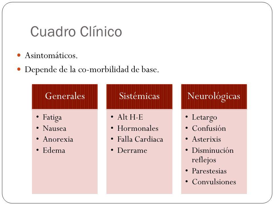 Cuadro Clínico Asintomáticos. Depende de la co-morbilidad de base.