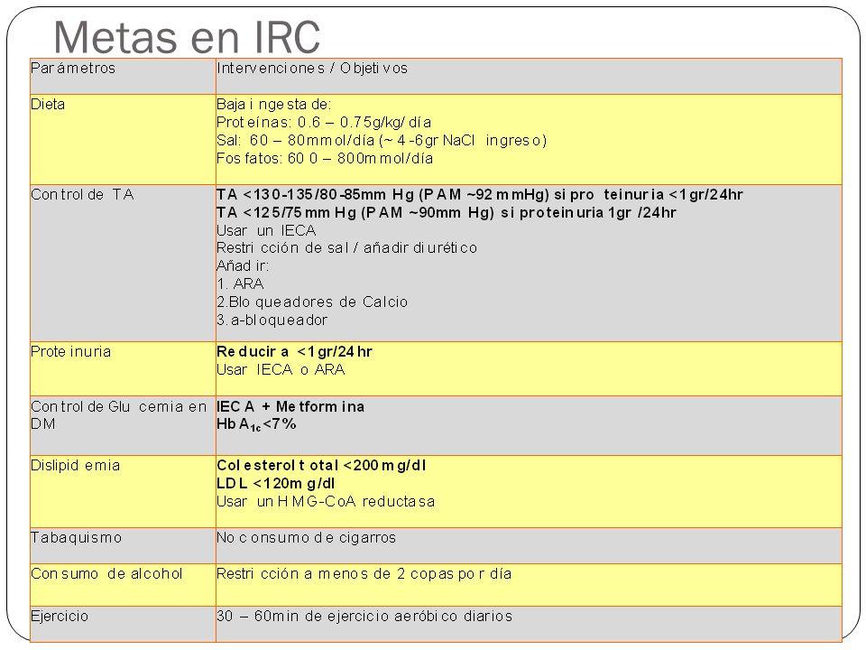 Metas en IRC Pac en dialisis dar dieta con proteinas normal xq ya estan en dialisis