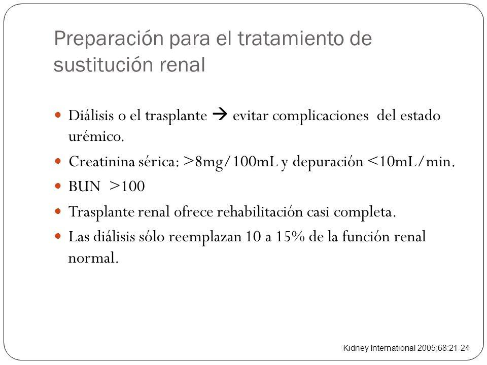 Preparación para el tratamiento de sustitución renal