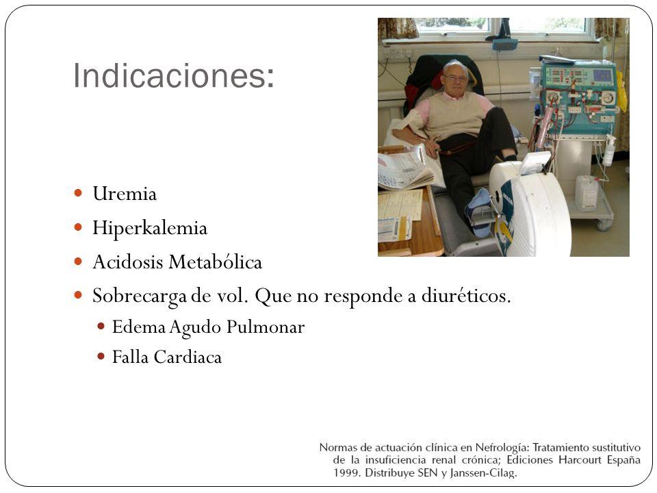 Indicaciones: Uremia Hiperkalemia Acidosis Metabólica