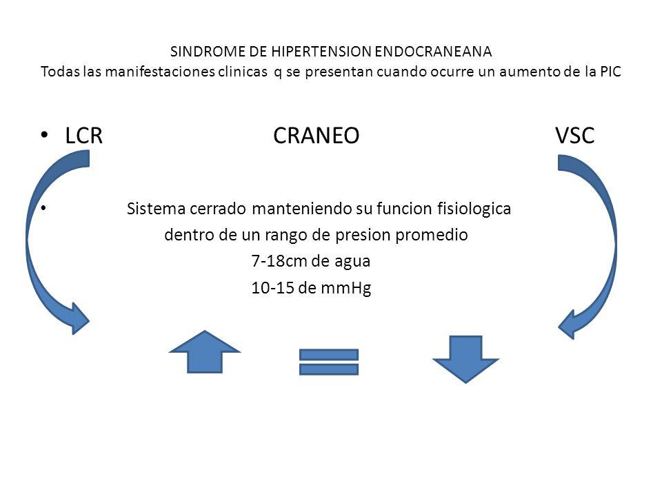 LCR CRANEO VSC Sistema cerrado manteniendo su funcion fisiologica