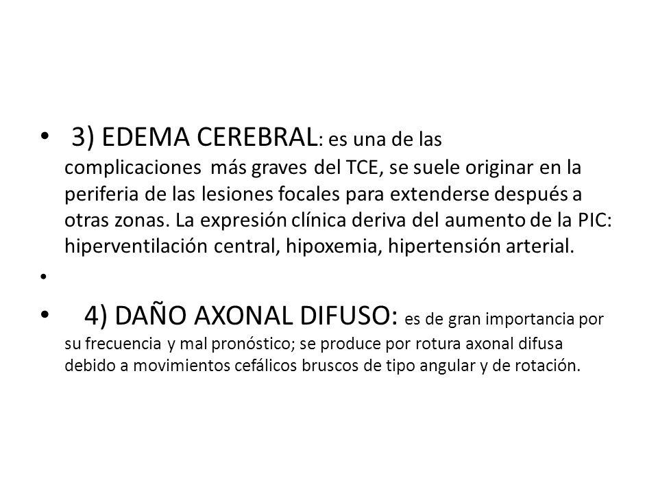 3) EDEMA CEREBRAL: es una de las complicaciones más graves del TCE, se suele originar en la periferia de las lesiones focales para extenderse después a otras zonas. La expresión clínica deriva del aumento de la PIC: hiperventilación central, hipoxemia, hipertensión arterial.