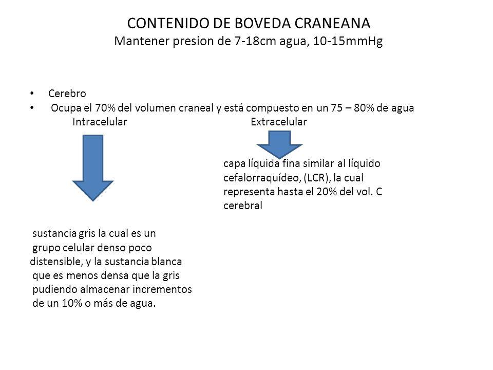 CONTENIDO DE BOVEDA CRANEANA Mantener presion de 7-18cm agua, 10-15mmHg