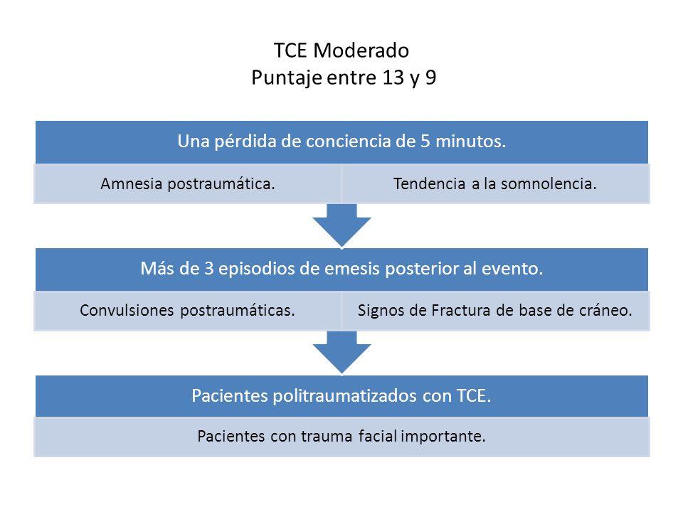 TCE Moderado Puntaje entre 13 y 9