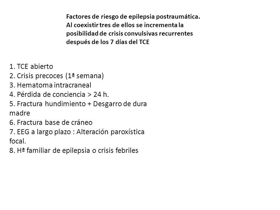 2. Crisis precoces (1ª semana) 3. Hematoma intracraneal