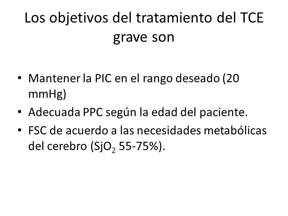 Los objetivos del tratamiento del TCE grave son