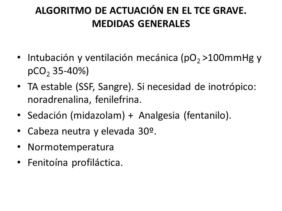 ALGORITMO DE ACTUACIÓN EN EL TCE GRAVE. MEDIDAS GENERALES