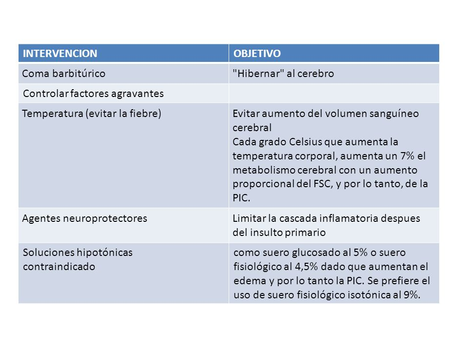 INTERVENCION OBJETIVO. Coma barbitúrico. Hibernar al cerebro. Controlar factores agravantes. Temperatura (evitar la fiebre)