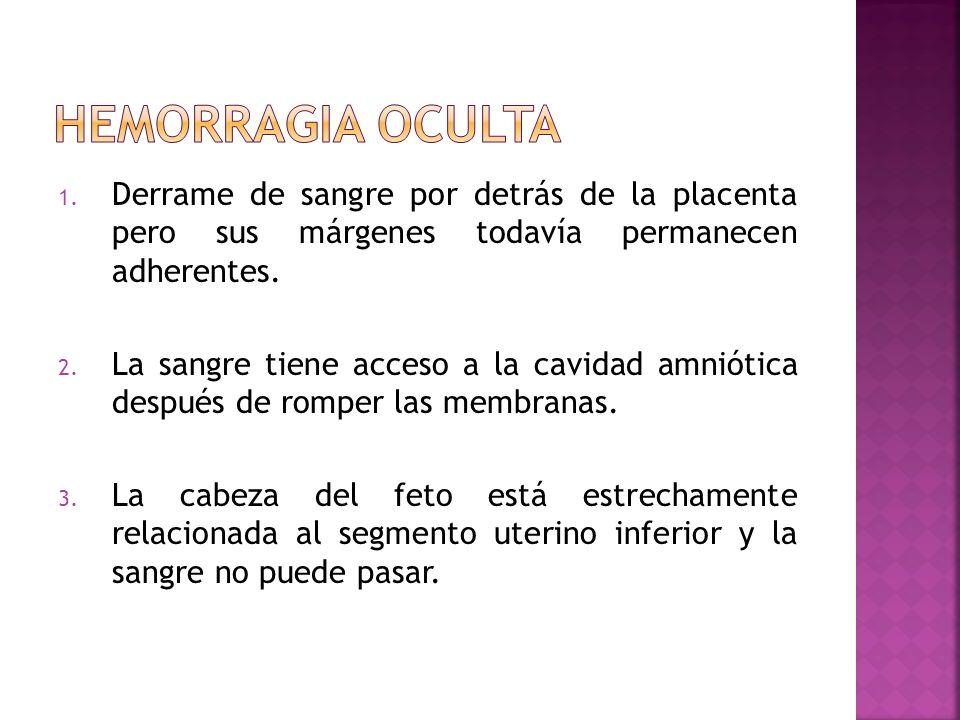 Hemorragia oculta Derrame de sangre por detrás de la placenta pero sus márgenes todavía permanecen adherentes.