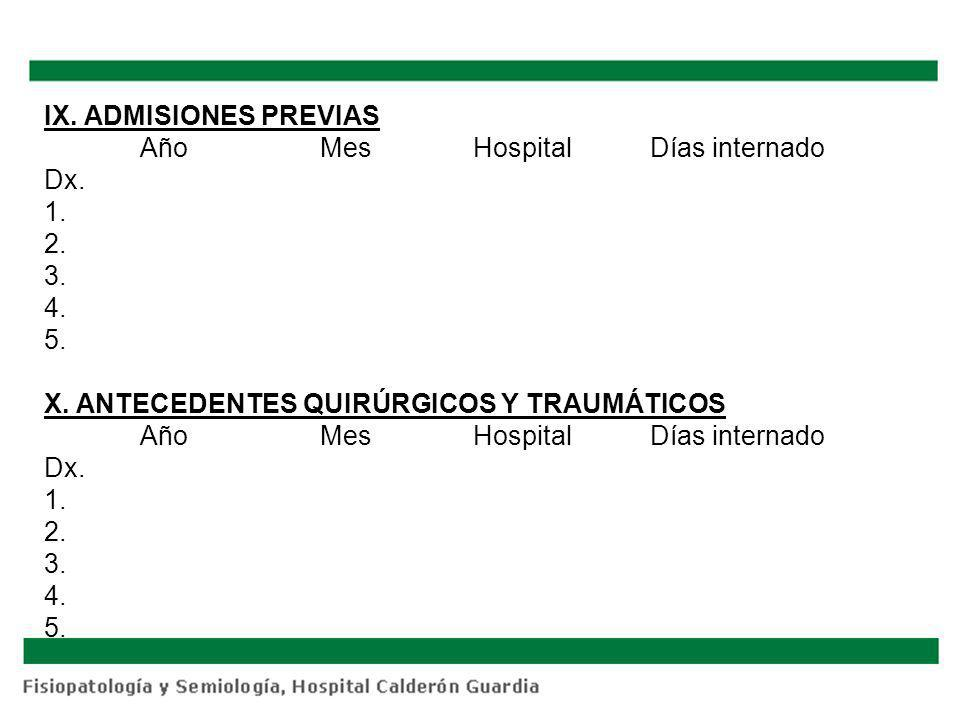 IX. ADMISIONES PREVIAS. Año Mes Hospital Días internado Dx. 1. 2. 3. 4