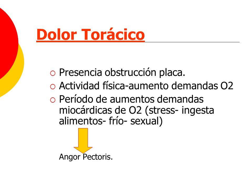 Dolor Torácico Presencia obstrucción placa.