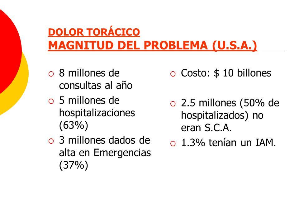 DOLOR TORÁCICO MAGNITUD DEL PROBLEMA (U.S.A.)