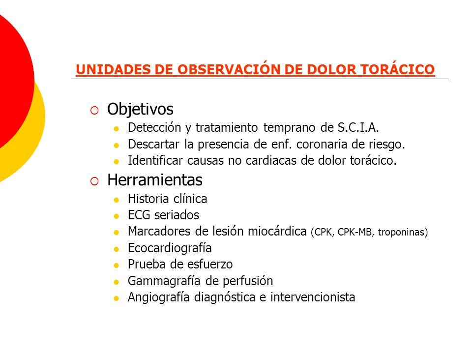 UNIDADES DE OBSERVACIÓN DE DOLOR TORÁCICO