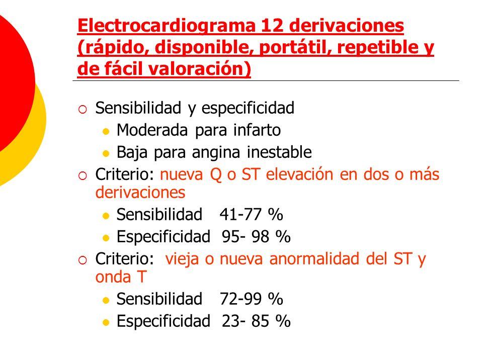 Electrocardiograma 12 derivaciones (rápido, disponible, portátil, repetible y de fácil valoración)