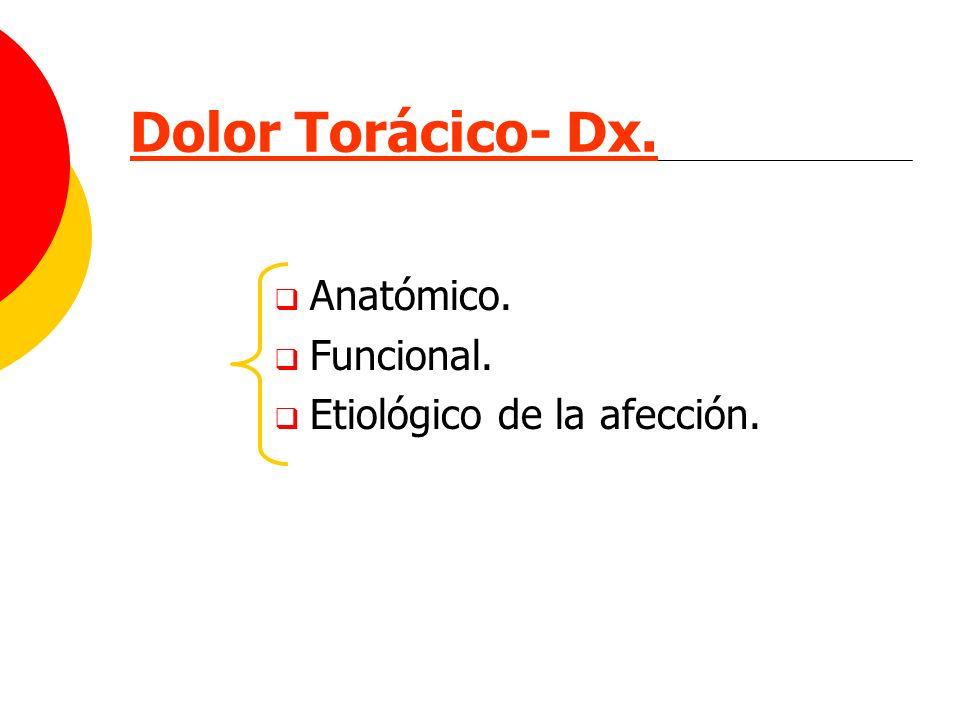 Dolor Torácico- Dx. Anatómico. Funcional. Etiológico de la afección.
