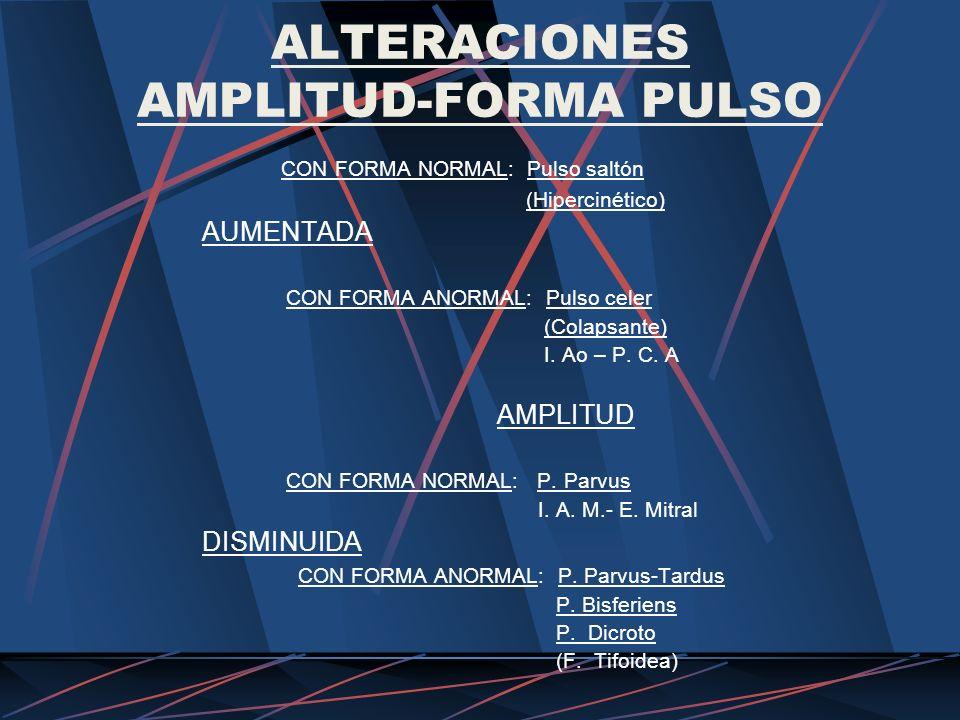 ALTERACIONES AMPLITUD-FORMA PULSO