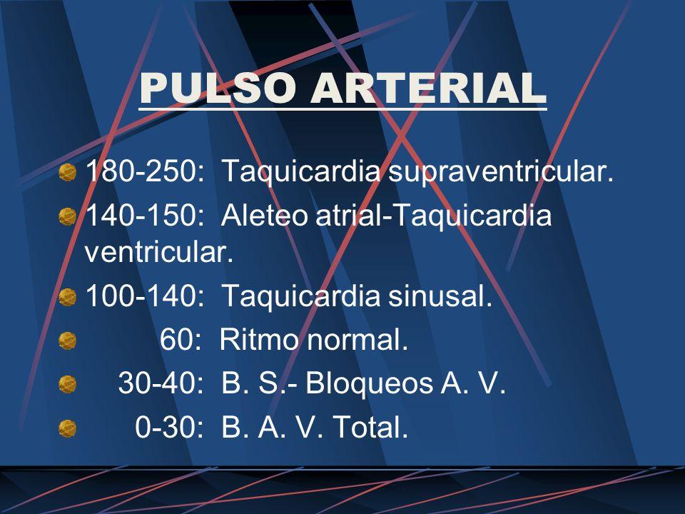 PULSO ARTERIAL 180-250: Taquicardia supraventricular.