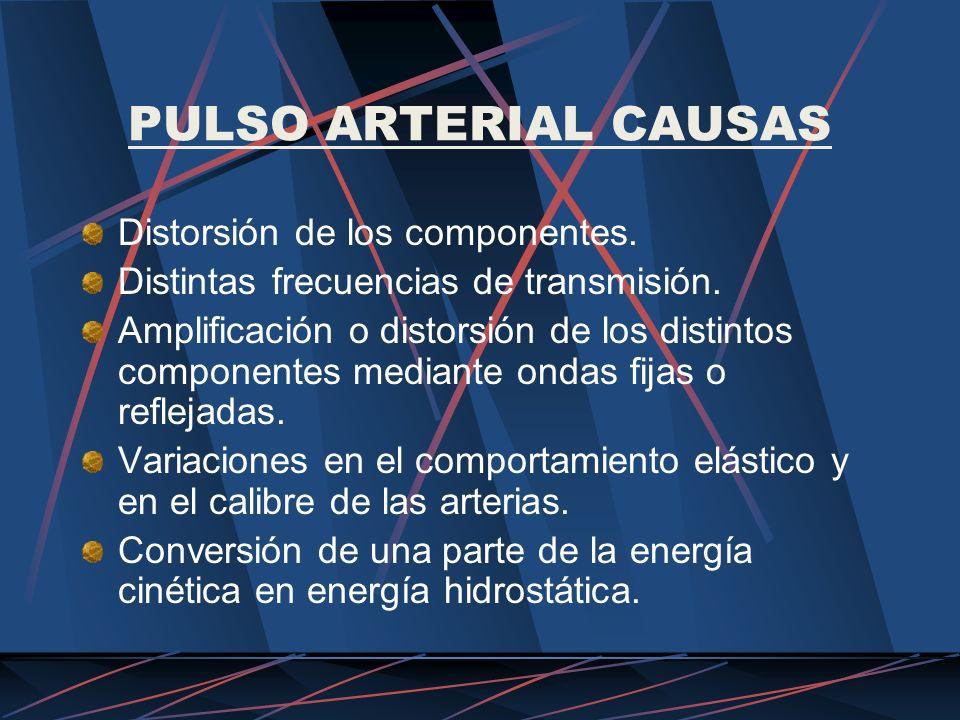 PULSO ARTERIAL CAUSAS Distorsión de los componentes.