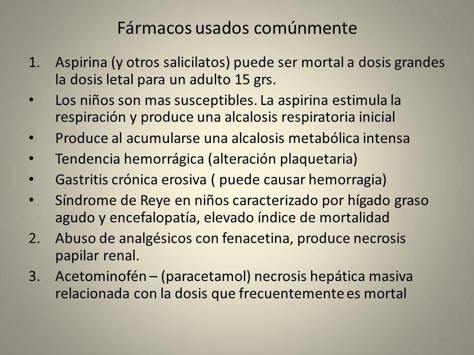 Fármacos usados comúnmente