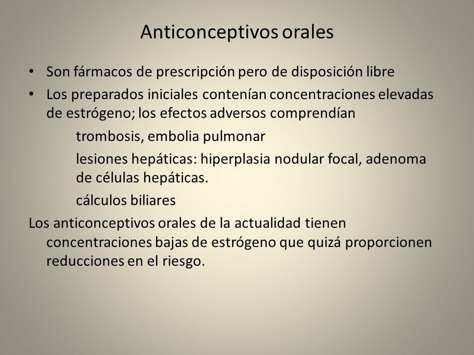 Anticonceptivos orales