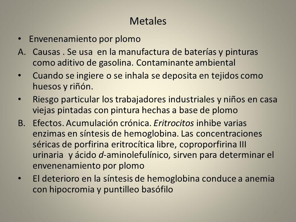 Metales Envenenamiento por plomo