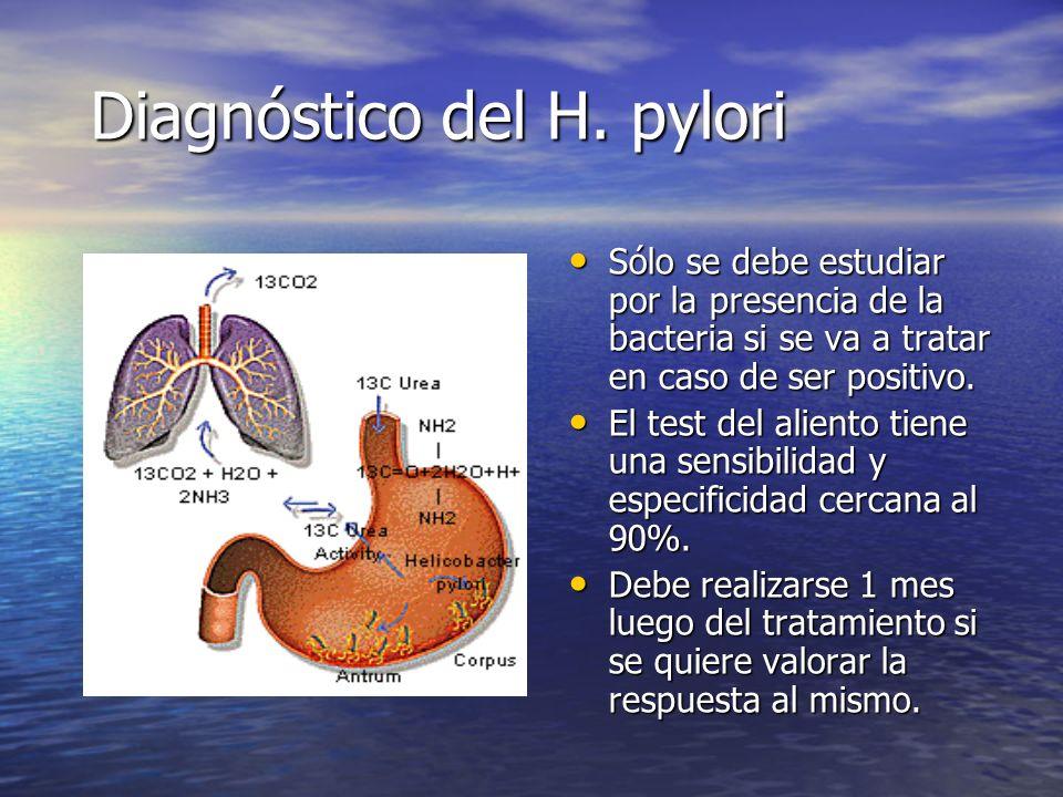 Diagnóstico del H. pylori