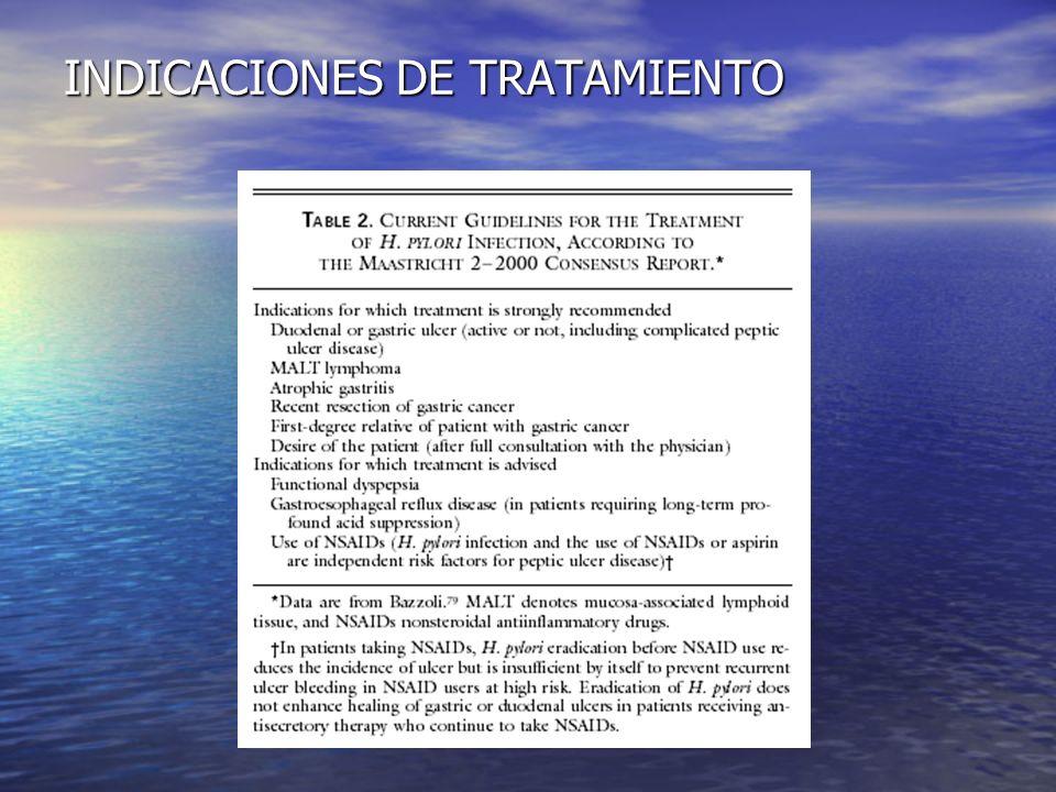 INDICACIONES DE TRATAMIENTO