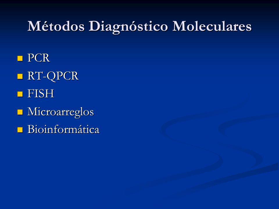 Métodos Diagnóstico Moleculares