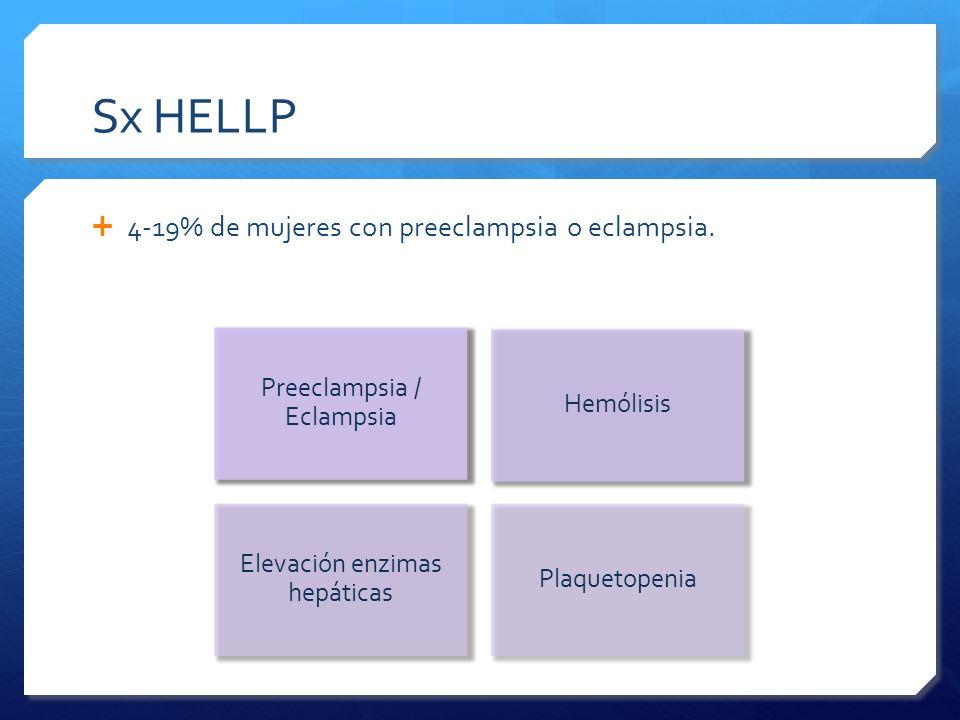 Sx HELLP 4-19% de mujeres con preeclampsia o eclampsia.