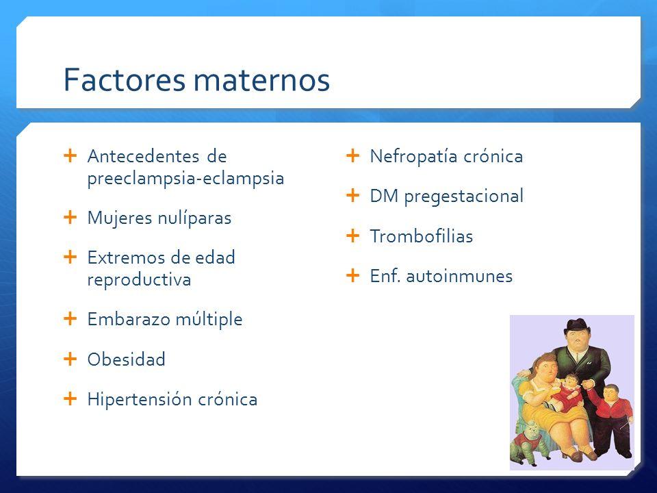 Factores maternos Antecedentes de preeclampsia-eclampsia