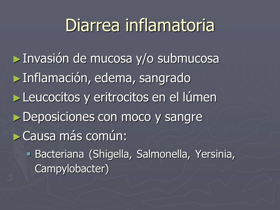 Diarrea inflamatoria Invasión de mucosa y/o submucosa