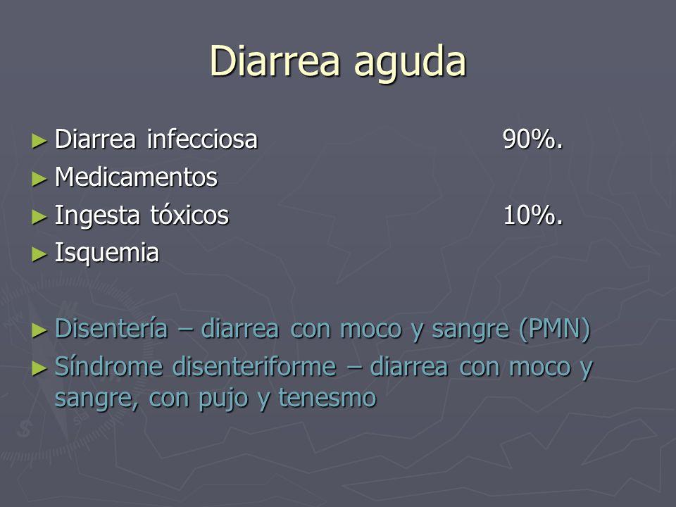 Diarrea aguda Diarrea infecciosa 90%. Medicamentos