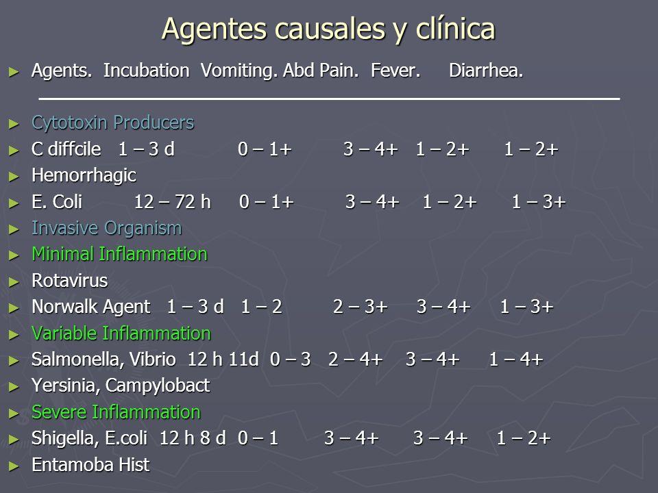 Agentes causales y clínica