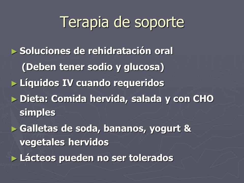 Terapia de soporte Soluciones de rehidratación oral