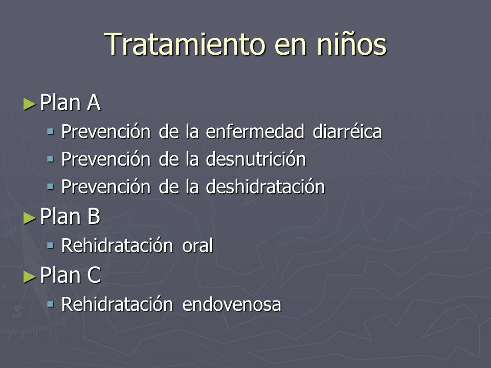 Tratamiento en niños Plan A Plan B Plan C
