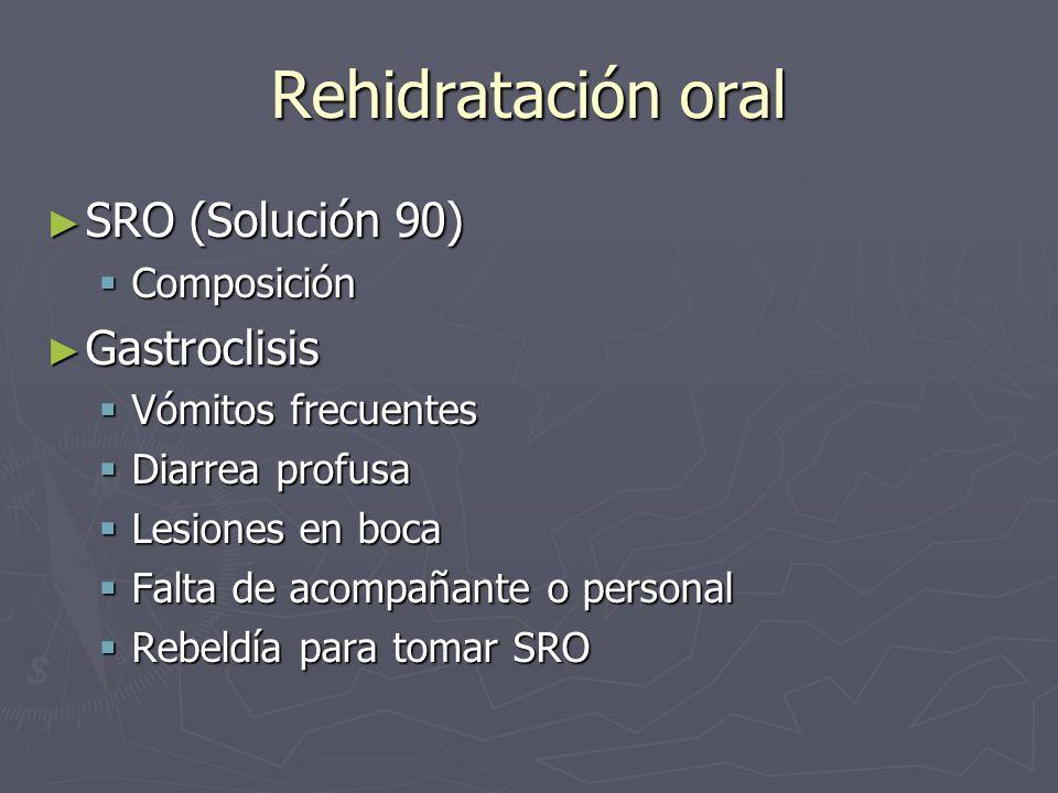 Rehidratación oral SRO (Solución 90) Gastroclisis Composición