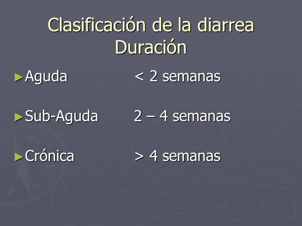 Clasificación de la diarrea Duración