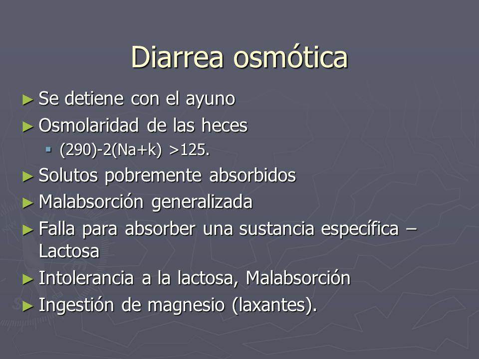 Diarrea osmótica Se detiene con el ayuno Osmolaridad de las heces