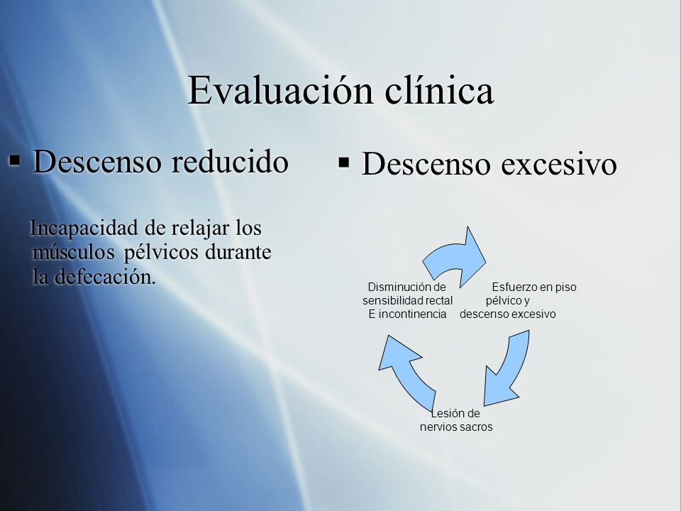 Evaluación clínica Descenso excesivo Descenso reducido