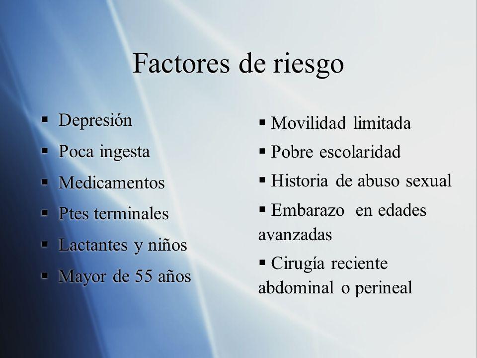 Factores de riesgo Depresión Movilidad limitada Poca ingesta