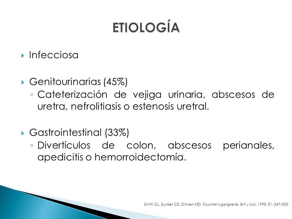 ETIOLOGÍA Infecciosa Genitourinarias (45%)
