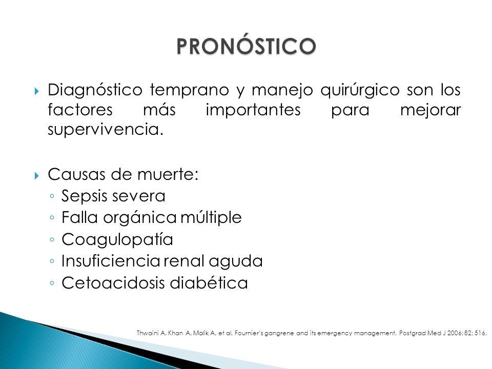 PRONÓSTICO Diagnóstico temprano y manejo quirúrgico son los factores más importantes para mejorar supervivencia.