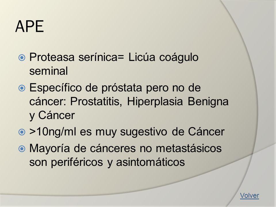 APE Proteasa serínica= Licúa coágulo seminal