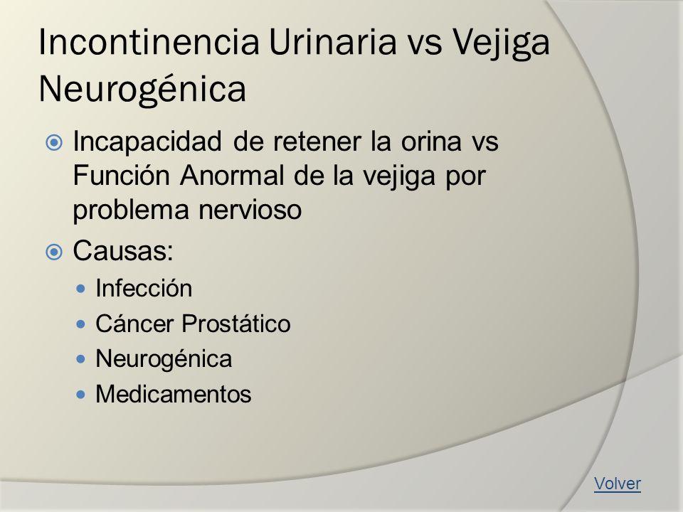 Incontinencia Urinaria vs Vejiga Neurogénica
